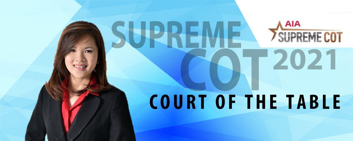 Supreme COT 2021 – Wendy Lim Poh Lean